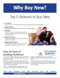 why buy new